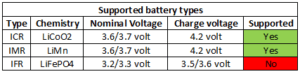 Charge Module Supported Battery Types