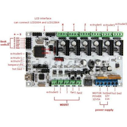 BIQU Rumba Optimized Version for 3D Printer Control Board Details